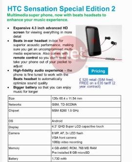 HTC Sensation Special Edition