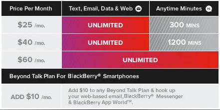 prepaid smartphone comparison