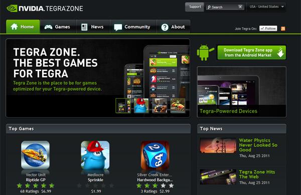 TegraZone.com Home Page
